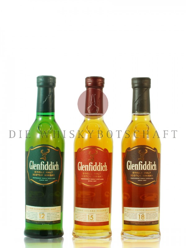 Glenfiddich Geschenkset